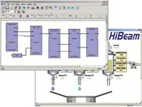 IEC 61131-3/IEC 61499-compliant development environment lets users create applications for PACs, PLCs, DCSs, RTUs, CNCs, embedded microcontrollers, motion controllers and more. HiBeam turns your automation product into an embedded Web and data server to display data over the Internet via a standard Web browser.