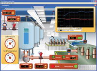 PAC Display is a Windows-based HMI development application to create graphical interfaces that mimic a process.