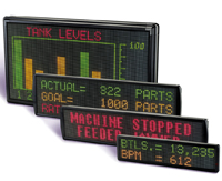 Plant Floor Marquee is a multi-color LED display that communicates critical machine status and product data across the factory.