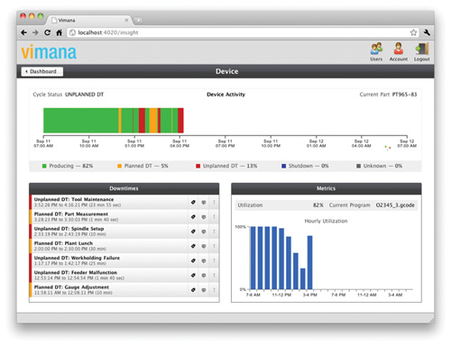 Industrial Monitoring Tools: The Great Data Link-Up