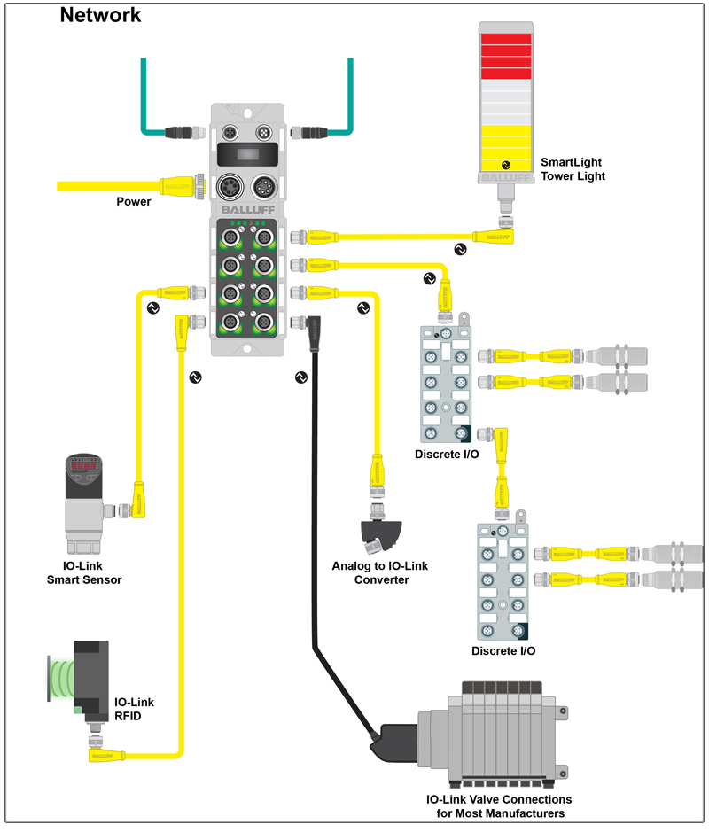 m12 wiring diagram m27 wiring diagram wiring diagram