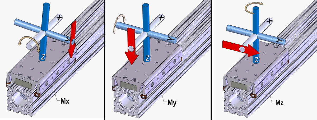 Smooth driving with linear motion