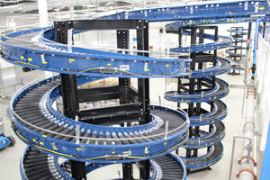 Drive Roller Conveyors With As Interface